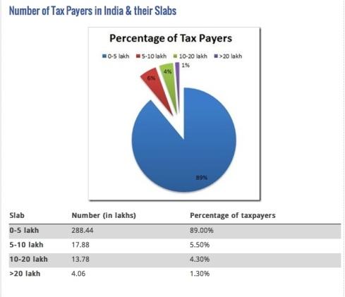 Tax  copy