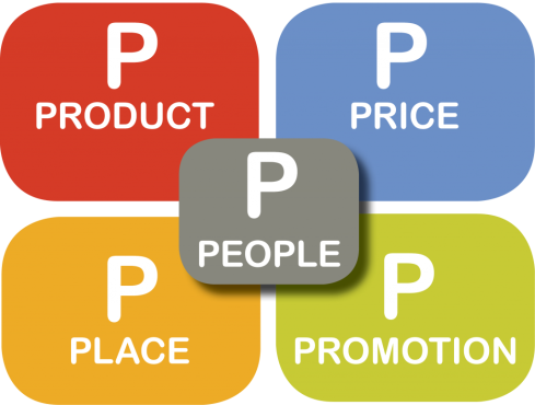 5-Ps-of-Marketing-1024x774